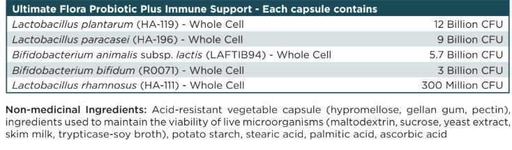 immune-support-ingredients.jpg