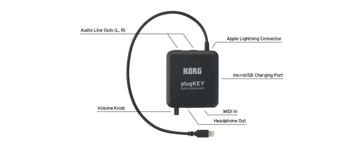 Korg plugKEY - Mobile MIDI / Audio