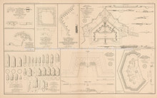 Plans Of Forts Mobile Petersburg Civil War Antique Map 1895 circa