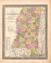 Mississippi Antique Map DeSilver 1855