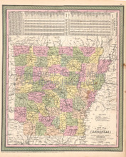 Arkansas Vintage Map DeSilver 1855