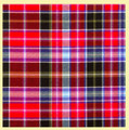 Aberdeen District Lightweight 10oz Wool Tartan Fabric Swatch
