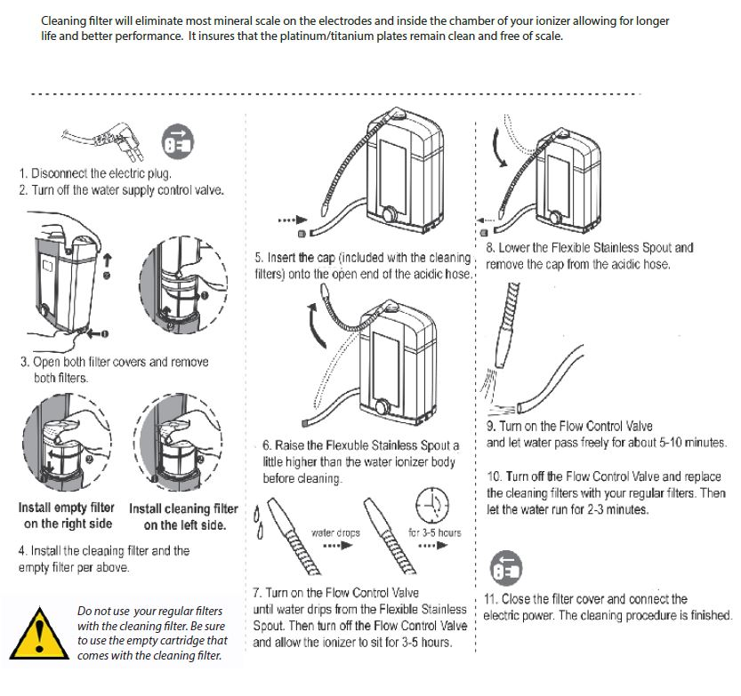 cleaning-kit-instructions.jpg