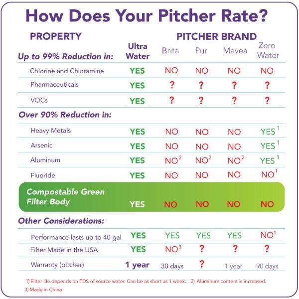 pitcher-chart.jpg