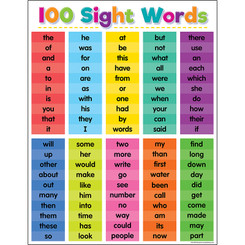 TEACHER CREATED RESOURCES COLORFUL 100 SIGHT WORDS CHART