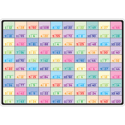 ASHLEY PRODUCTIONS DIVISION LEARNING MAT 2 SIDED
