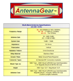 AntennaGear M500 Data Sheet