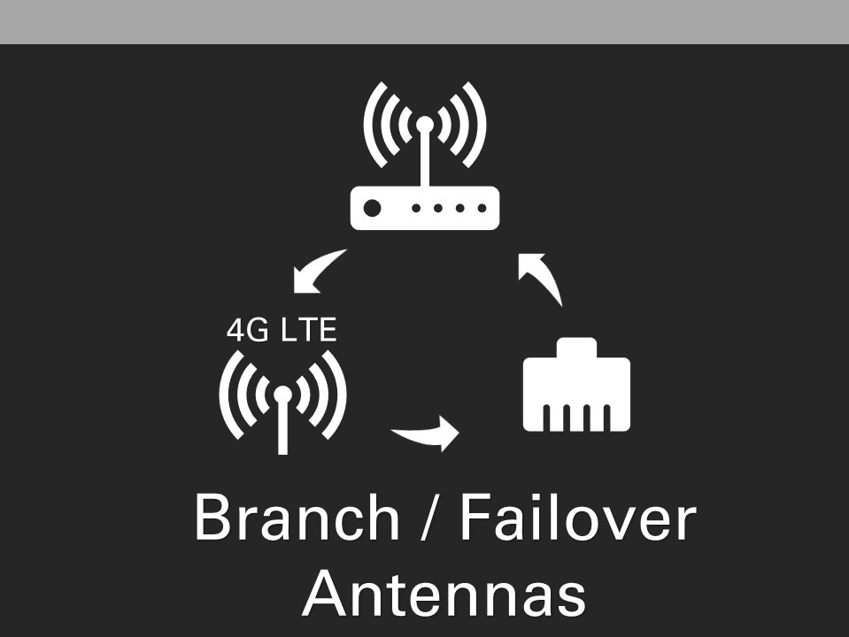 Branch Failover Antennas