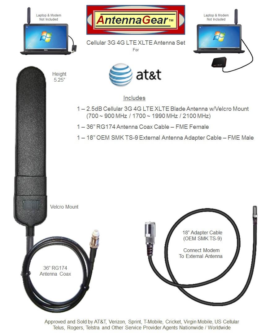 AT&T Netgear Nighthawk M1 MR 1100 BLADE External Antenna w/Velcro Mount