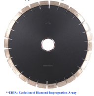 "Silent Bridge Saw Blade ""EDIA"""