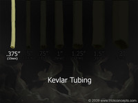 ".375"" (3/8"" - 10mm) ID - Kevlar Tubing Wick"