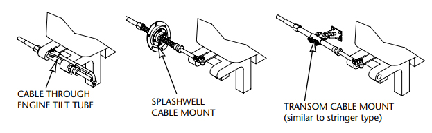 steering-cable-measuring3.jpg