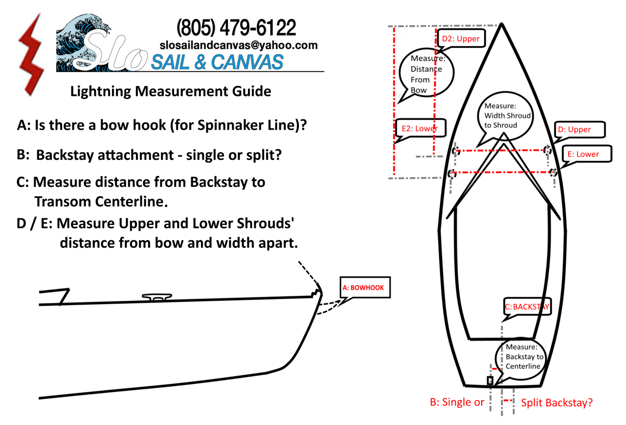 Please use the SLO Sail and Canvas Lightning Measurement Guide to determine if you have a tall Forestay Chainplate, if  you have a Spinnaker Line Hook, the Distance from your offset Backstay to Transom Centerline, the width of both the upper and and lower shrouds from the bow and their distances apart from each other. Enter the answers and values into the provided fields after you choose your fabric and color. Call us at (805) 479-6122 if you have any questions.