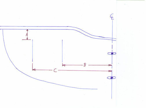 Capri 16.5 Mast Up Tented Cover Measurement Guide