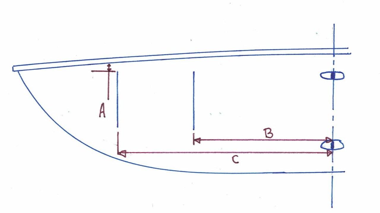 Motor Mount Cutout Measurement Guide