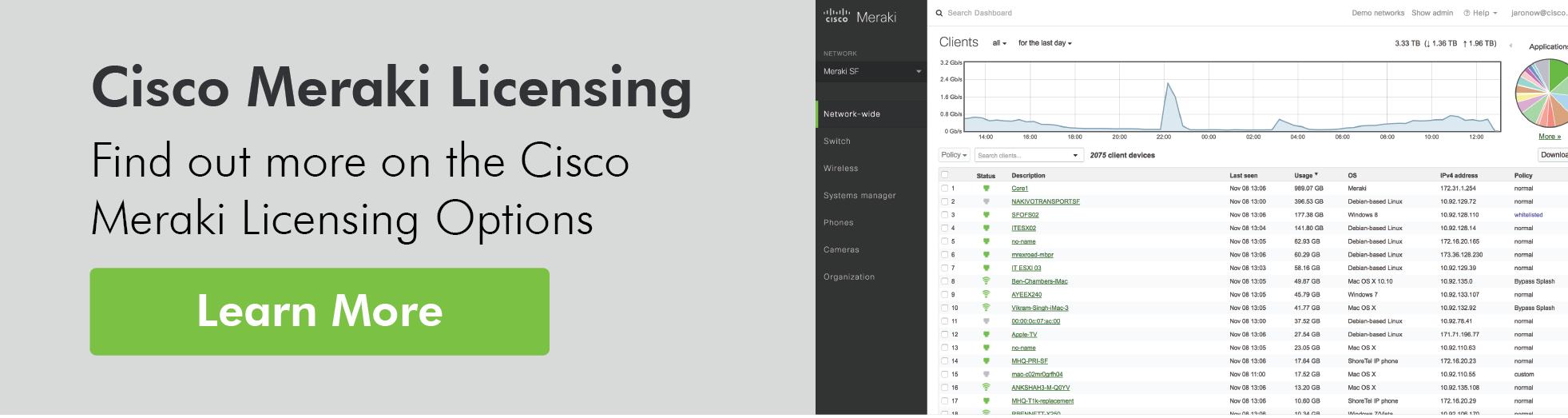 Cisco Meraki Licensing