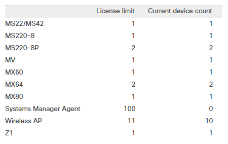 meraki-license-1-1-.png