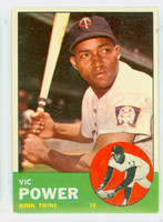 1963 Topps Baseball 40 Vic Power Minnesota Twins Excellent