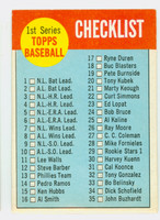 1963 Topps Baseball 79 Checklist One Excellent
