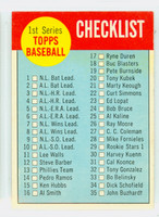 1963 Topps Baseball 79 Checklist One Excellent to Excellent Plus