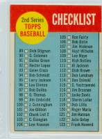 1963 Topps Baseball 102 Checklist Two RED  Excellent