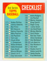 1963 Topps Baseball 191 Checklist Three Poor