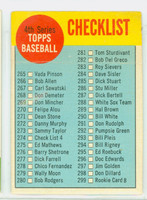 1963 Topps Baseball 274 Checklist Four Poor