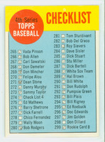 1963 Topps Baseball 274 Checklist Four Fair to Poor