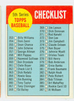 1963 Topps Baseball 362 Checklist Five Fair to Poor