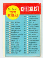 1963 Topps Baseball 362 Checklist Five Fair to Good