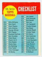 1963 Topps Baseball 362 Checklist Five Good to Very Good