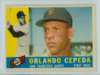 1960 Topps Baseball 450 Orlando Cepeda San Francisco Giants Very Good to Excellent