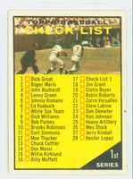 1961 Topps Baseball 17 Checklist One Fair to Poor