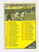 1961 Topps Baseball 17 Checklist One Very Good to Excellent
