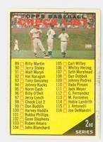 1961 Topps Baseball 98 Checklist Two CK RED  Very Good to Excellent