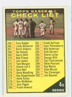 1961 Topps Baseball 273 Checklist Four Very Good to Excellent