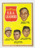 1962 Topps Baseball 56 NL ERA Ldrs Excellent