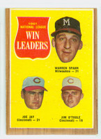 1962 Topps Baseball 58 NL Pitching Ldrs Very Good to Excellent
