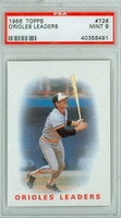1986 Topps Baseball 726 Orioles Leaders PSA 9 Mint