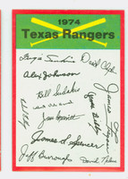 1974 Topps Checklists 24 Texas Rangers Near-Mint