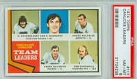 1974-75 Topps Hockey Canucks Leaders - Schmautz PSA 8 Near Mint to Mint