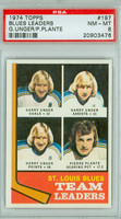 1974-75 Topps Hockey Blue Leaders - Unger/Plante PSA 8 Near Mint to Mint