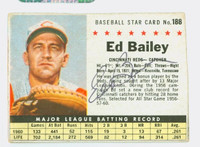 Ed Bailey AUTOGRAPH d.07 1961 Post #188 Reds BOX CARD IS G/VG; CRN WEAR, STAIN ON REVERSE