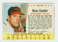 Russ Snyder AUTOGRAPH 1963 Post #63 Orioles CARD IS F/G; TAPE RESIDUE, AUTO CLEAN