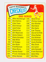 1965 Topps Baseball 104 Checklist Two Excellent