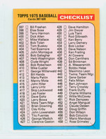 1975 Topps Mini Baseball 517 Checklist Four Excellent to Mint