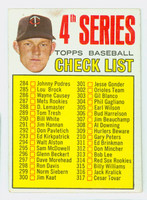 1967 Topps Baseball 278 Checklist Four Minnesota Twins Very Good