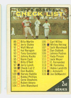 1961 Topps Baseball 98 c Checklist Two YL 98 WHITE  Fair to Poor