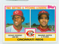 1983 Topps Baseball 351 Reds Leaders Near-Mint to Mint