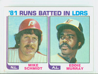 1982 Topps Baseball 163 RBI Leaders Near-Mint to Mint